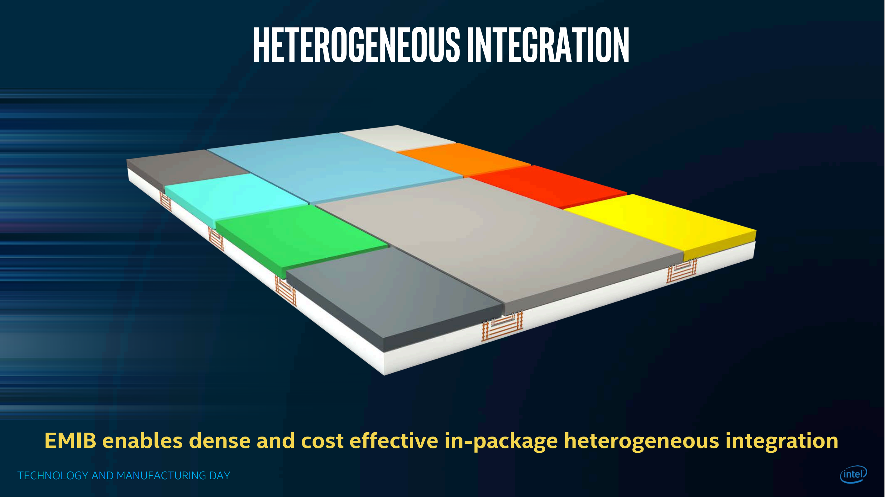 Intel's New 10 nm Process: The Wind in our Sails | FPGA CPU News
