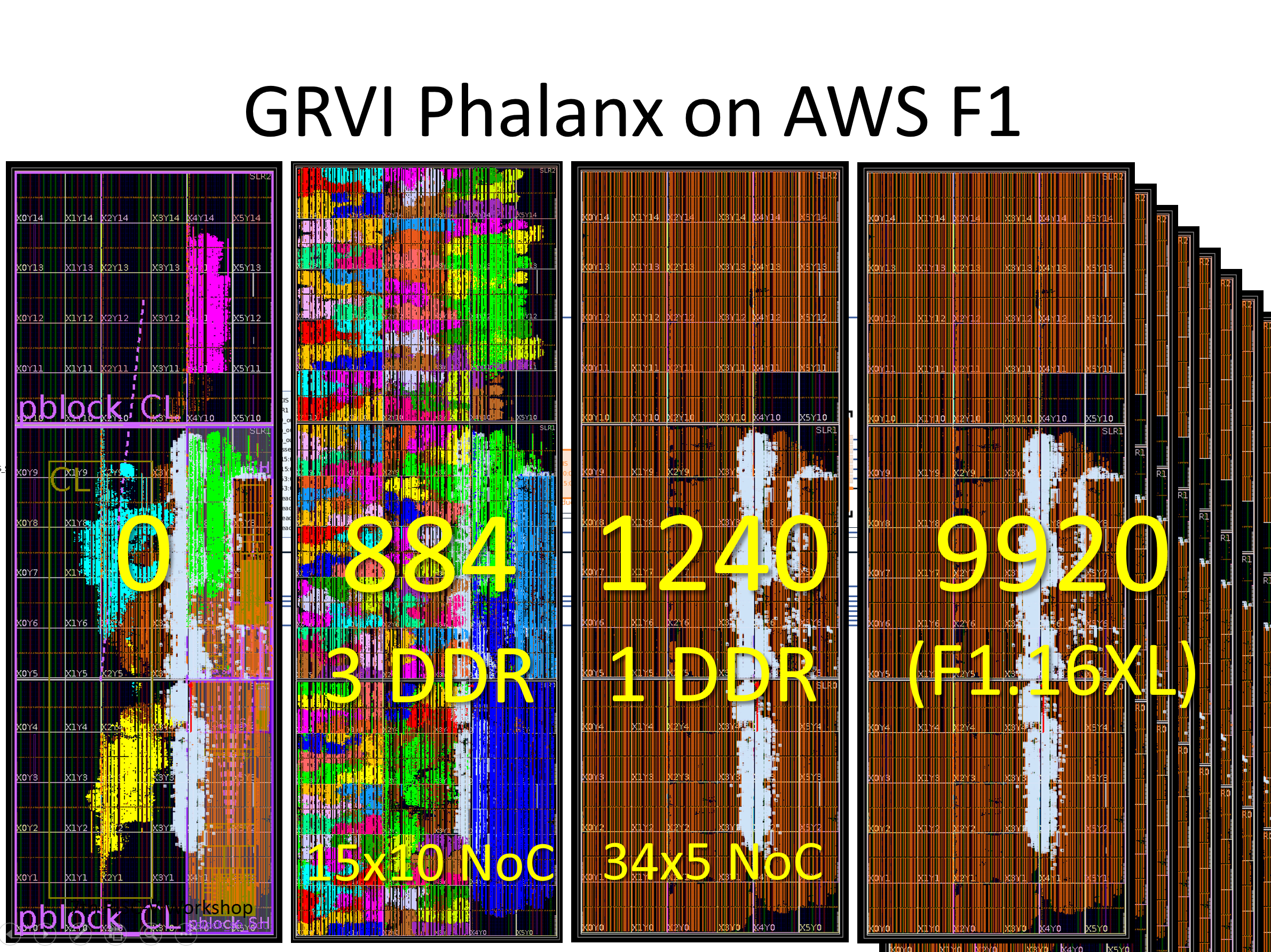 FPGA CPU News | Exploring Parallel Computer Architecture with FPGAs